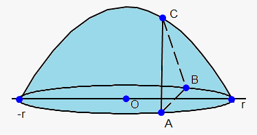 equilateral triangle as cross-section